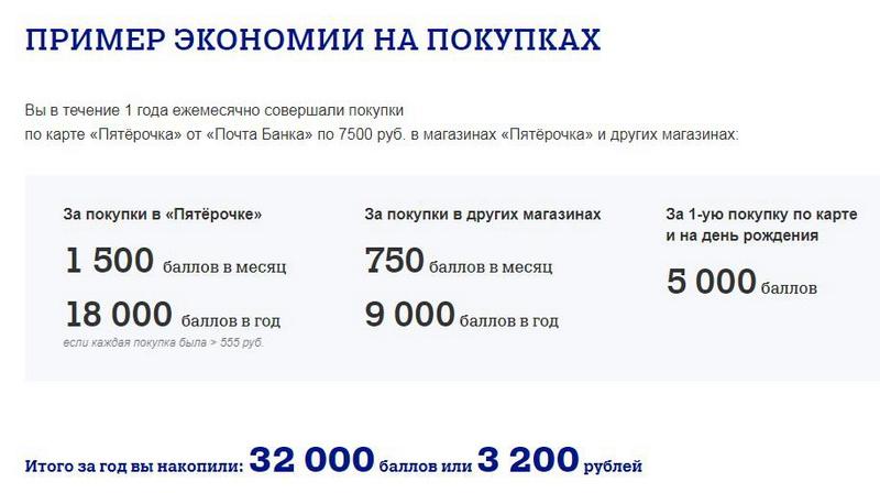 Экономия с помощью карты Почта банка